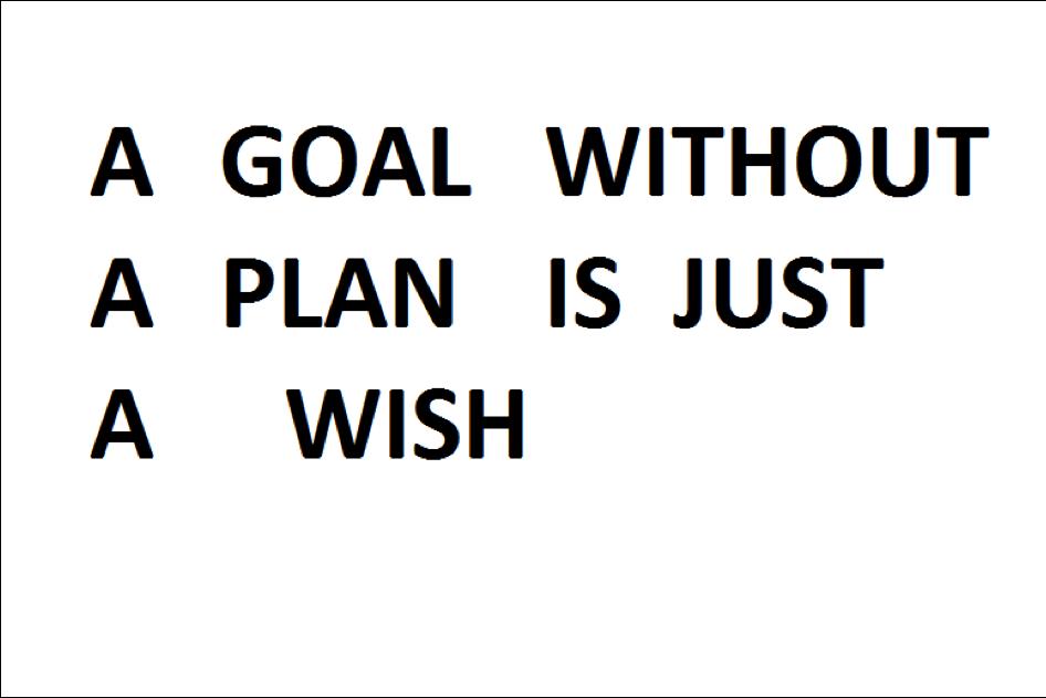 hoe doelen stellen, motivatie en doelen stellen, goede doelen maken, je doelen bereiken, je doelen berijken, effectief werken, sporten, betere trainings resultaten, betere resultaten, fit girl training, trainings doelen, gemotieerd blijven