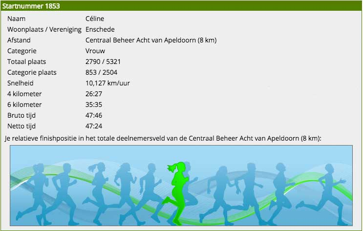 uitslag midwinter marathon 8 van apeldoorn 2017